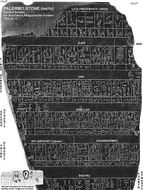 palermo-stone-egypt